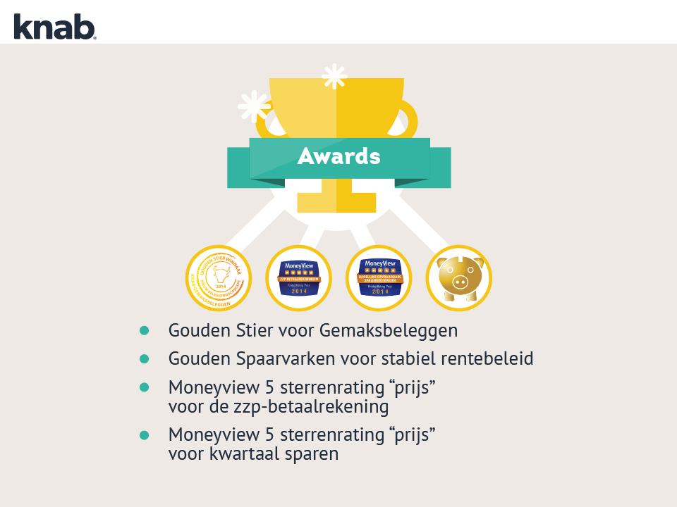 Jaarverslag 2014: awards